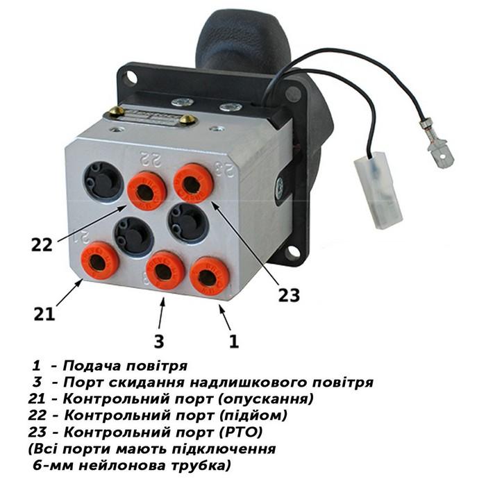 пульт управления гидравликой 4 трубки